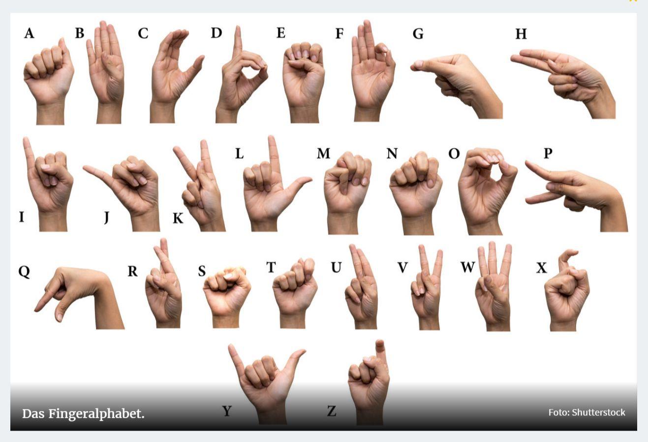 Das Finger-Alphabet- ©-Foto Shutterstock